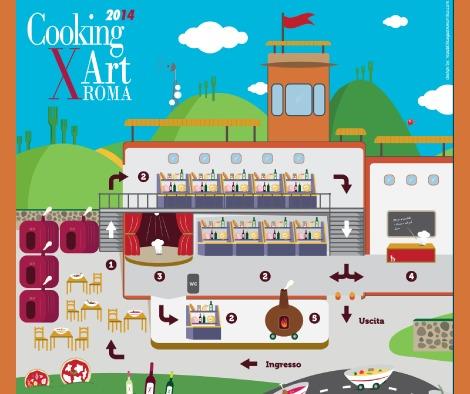 Cooking for Art Gli Artigiani del Gusto