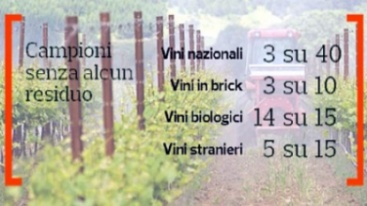 vino-senza-pesticidi-mini