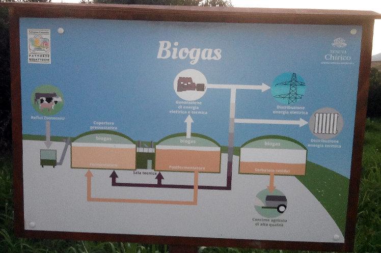 Tenuta Chirico biogas