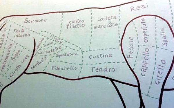 Un capretto a cena tagli di carne bovina