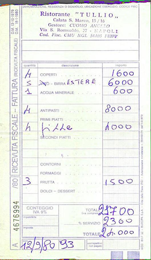 quanto costava mangiare una pizza negli anni 80 da tullio napoli